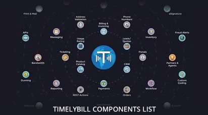 TimelyBill Features List